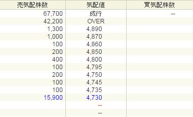 あんしん保証(7183)IPO