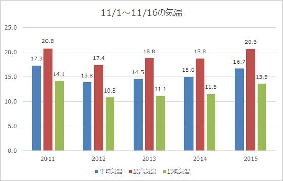 2011-2015_tmp.jpg