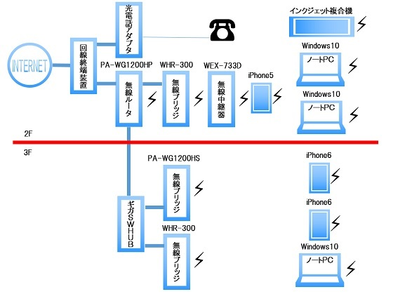 無線LAN_2