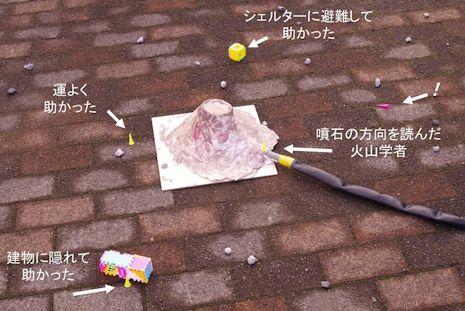 噴火の結果