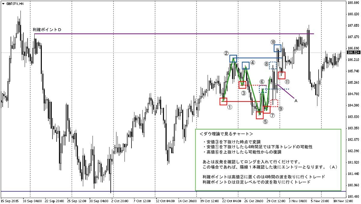 trade2015_11_11_fig1.jpg