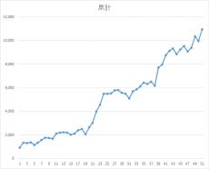 ナイトグラフ