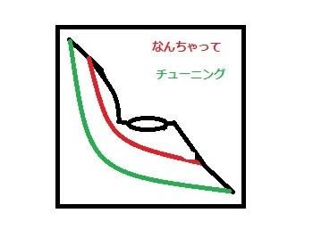 ポート研磨04