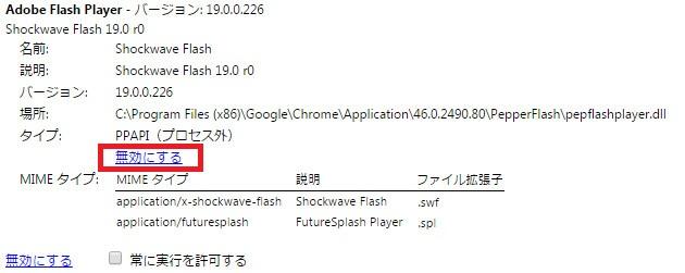 chrome重い-35-088