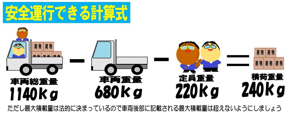 車両総重量5