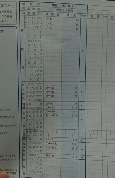20151102用・血液検査など