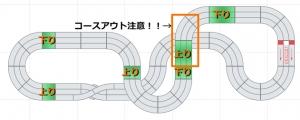 常設コース201509~