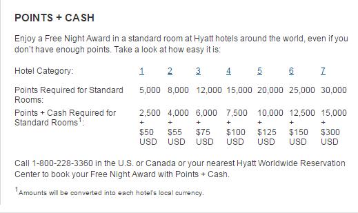 ハイアットゴールドパスポートでポイント+キャッシュがインターネットで予約できるようになりました。