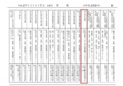 春日神社登録文化財 官報