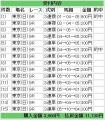 11/22(日) 東京9R からまつ賞