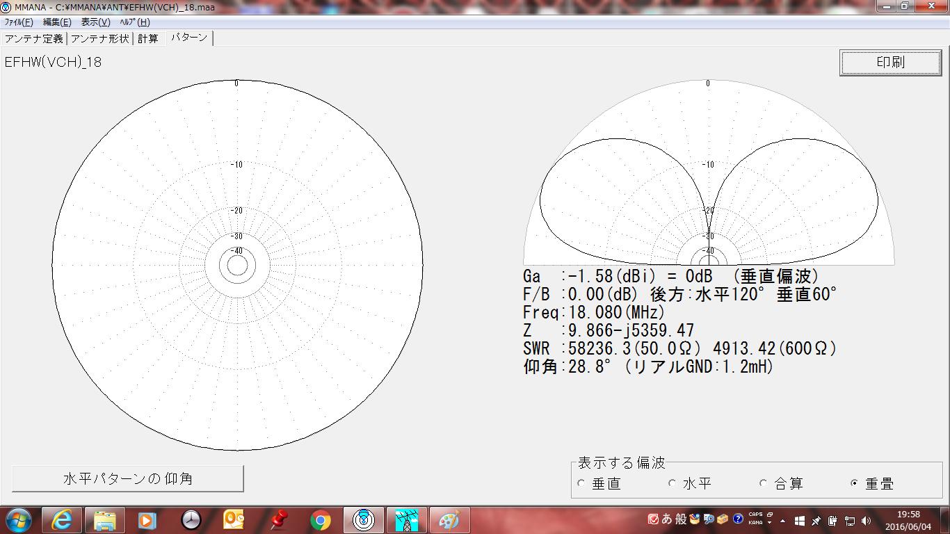 VCH/18過去パターン