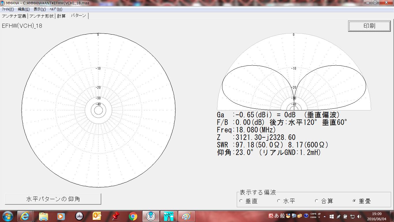 VCH/18パターン