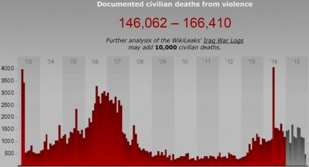 Iraq_Body-count.jpg