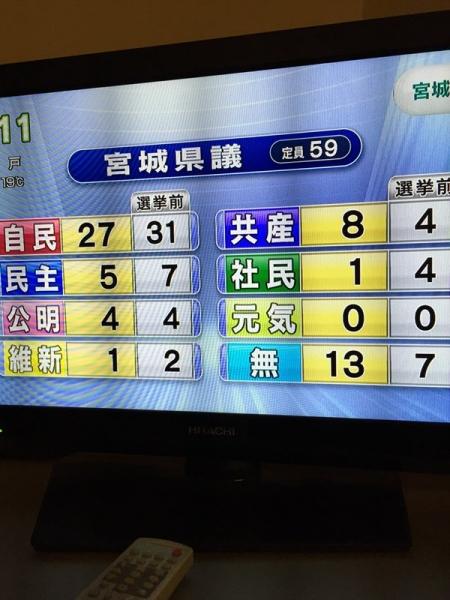 MiyagiKengi_20151026-01.jpg