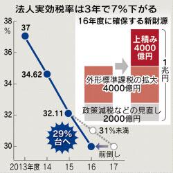 Nikkei_20151129-01.jpg