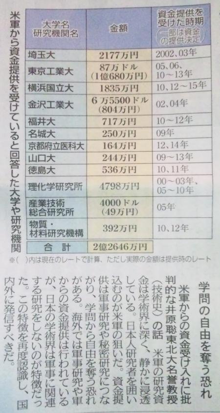 Nishinippon_20151207_072627.jpg