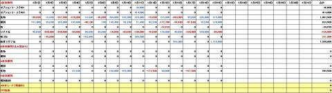 2016 322 成績