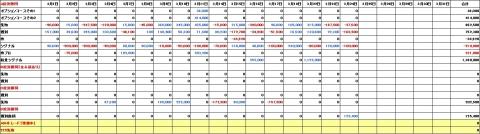 2016 324 成績