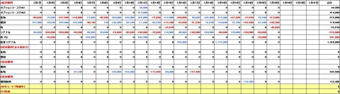 2016 328 成績