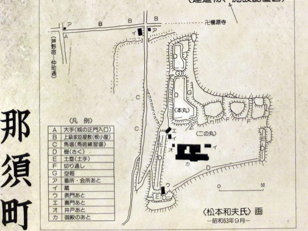 芦野城縄張