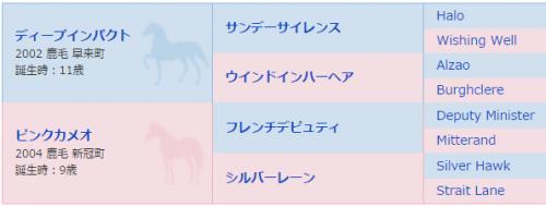 【競馬】金子真人オーナーが武豊に新馬の期待馬の騎乗依頼