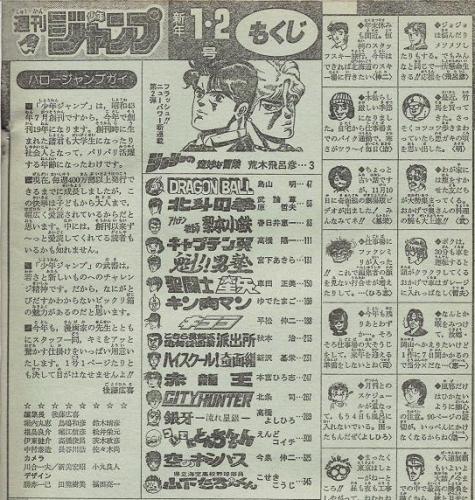 【競馬板】キン肉マンと聖闘士星矢ってどっちのほうが人気あったの?★