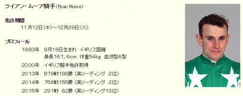 【競馬】ムーアが短期免許取得。今年は東京大賞典までいるぞ