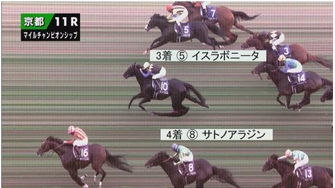 【競馬】マイルCS2015反省会場
