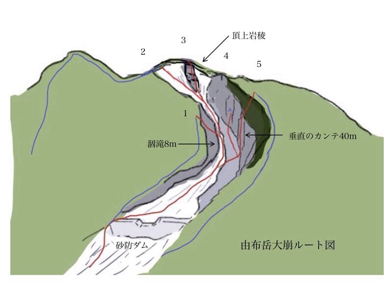 大崩ルート図-2