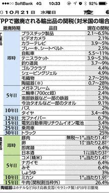 10212015産経S3