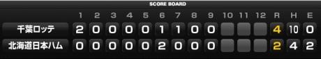 score_20150902.jpg