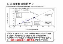 $岐路に立つ日本を考える-世界各国の財政の伸びとGDPの伸びの相関性