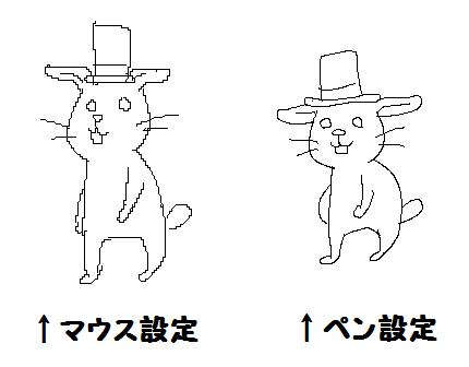 マウス設定ペン設定