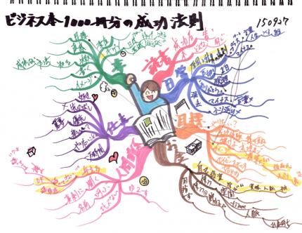 Scannable の文書 (2015-10-05 0_52_43)