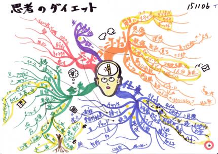 Scannable の文書 (2015-11-09 19_37_33)