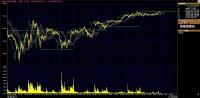 15.08.29 日経225先物 週間5分一目均衡表