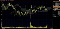 15.09.11 日経225先物 5分一目均衡表