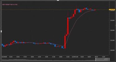 15.12.04 ユーロ、円