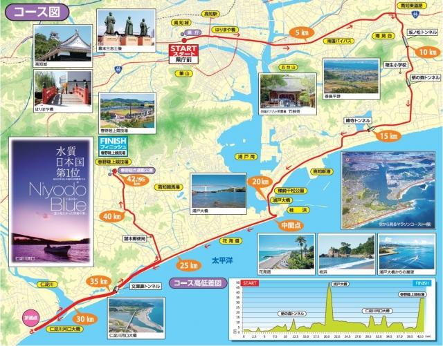 高知龍馬マラソン2016コース