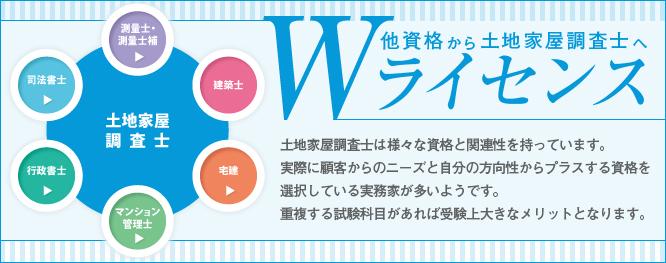 bnr_wlicense.jpg
