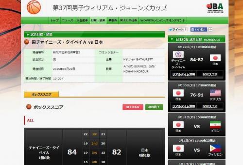 日本バスケット協会_convert_20150831201227