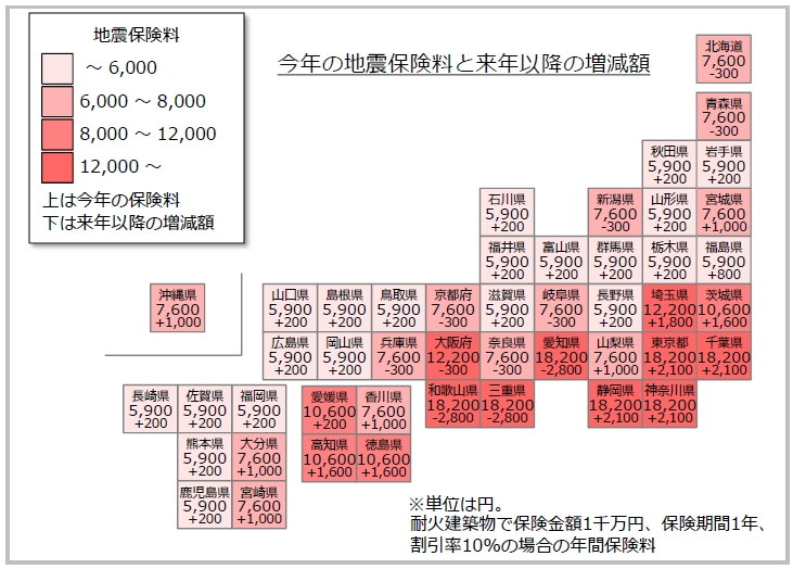 都道府県別の地震保険料(2016年)