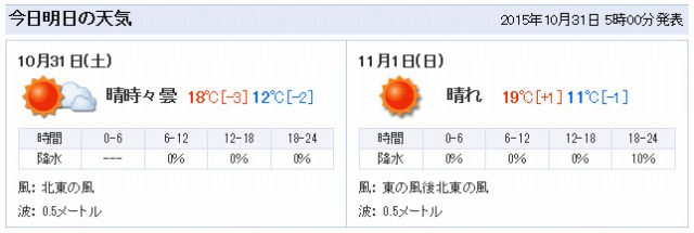 BBQオフ会直前情報!-2