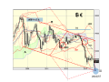ドルユーロ円20151114