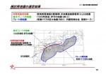 検討用地震