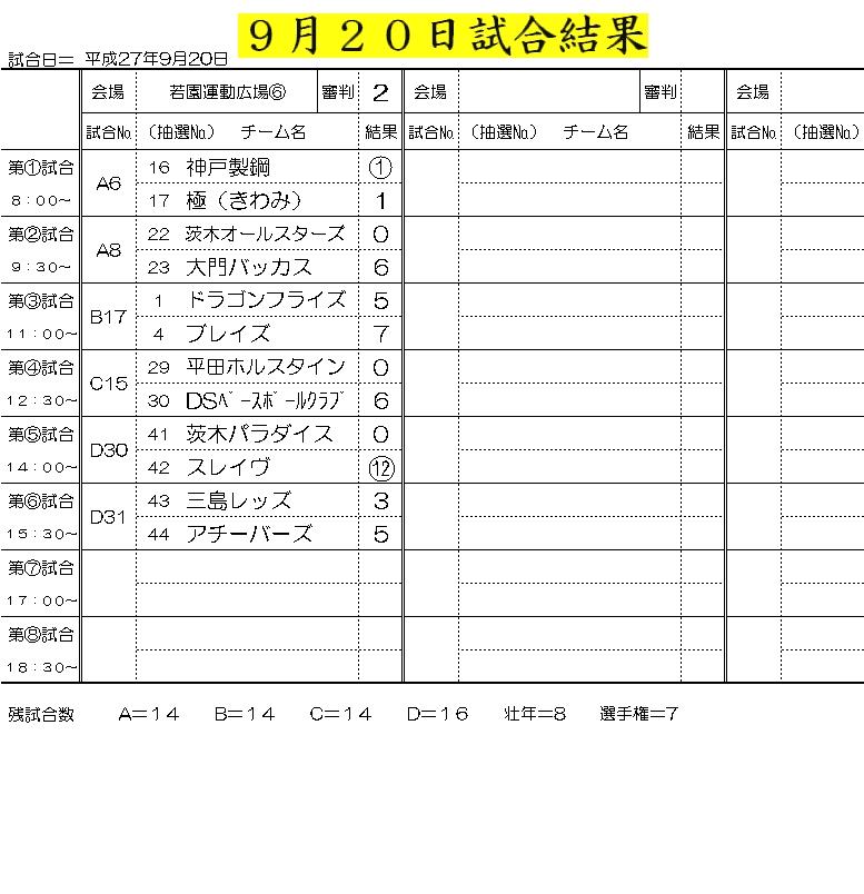 9月20日試合結果