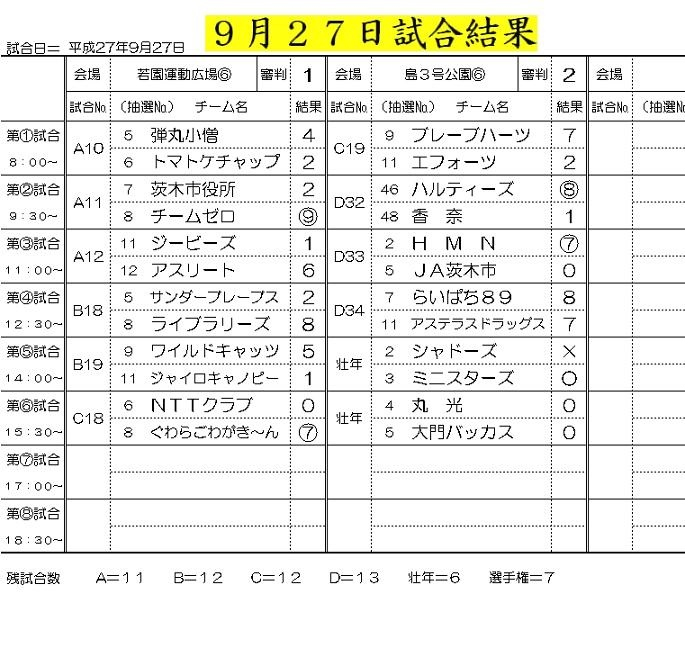 9月27日試合結果 (3)