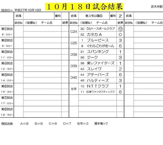 10月18日試合結果