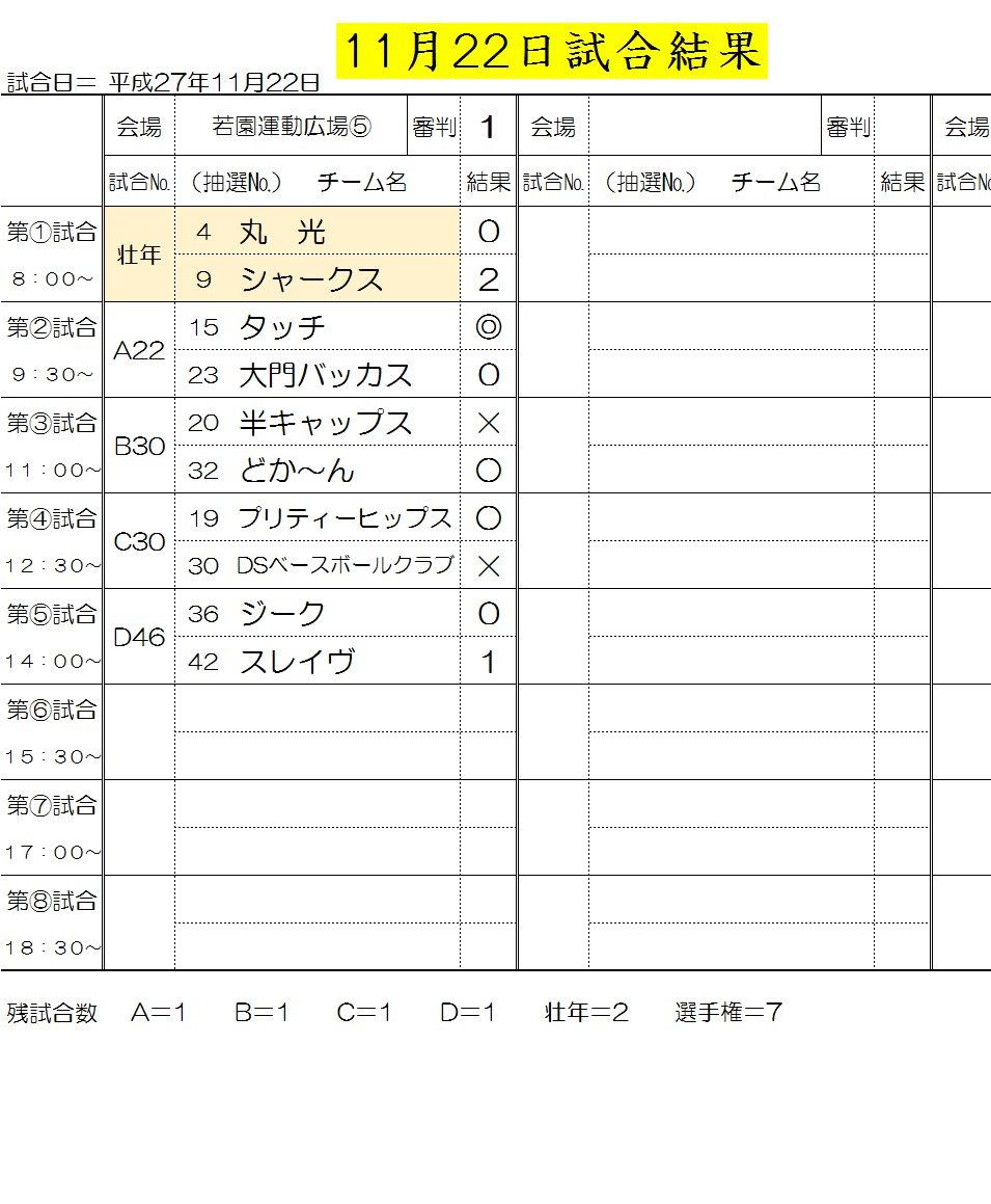 11月22日試合結果