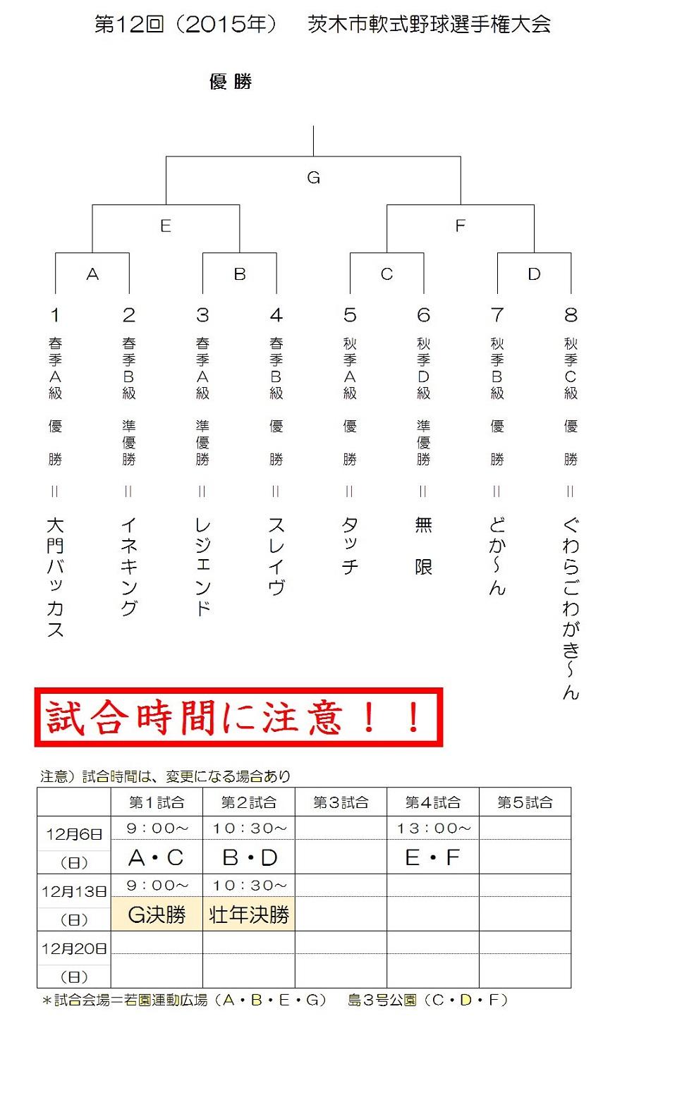 茨木選手権トーナメント表2711